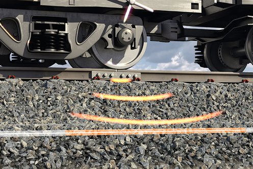 Continuous monitoring of the wheel-rail interaction | © Frauscher Sensor Technology